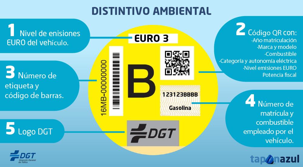 Distintivo ambiental aprobado por la DGT